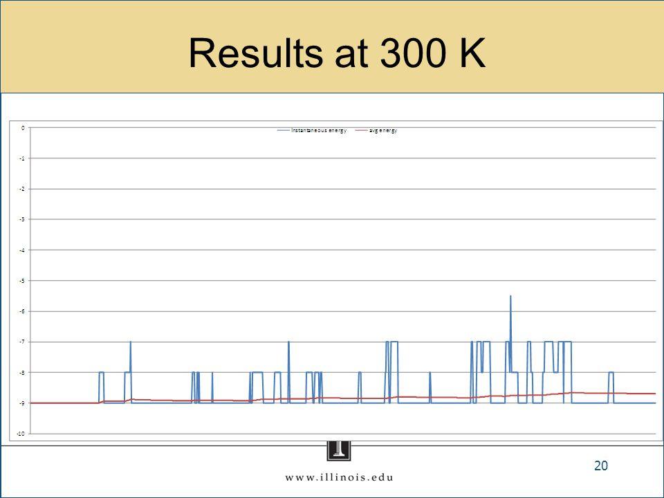 Results at 300 K