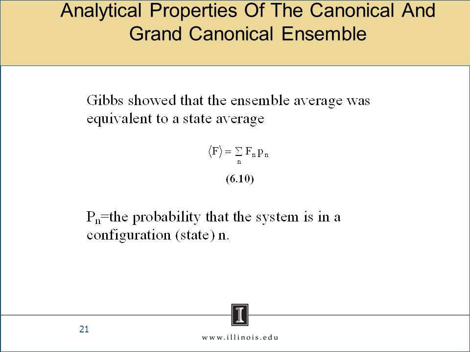 Analytical Properties Of The Canonical And Grand Canonical Ensemble
