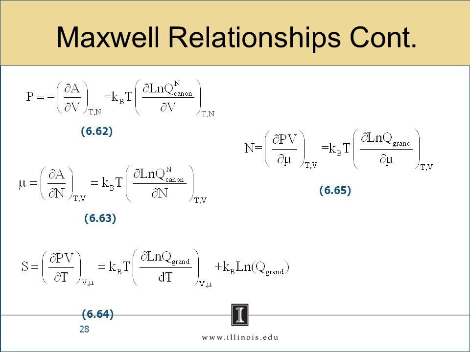 Maxwell Relationships Cont.