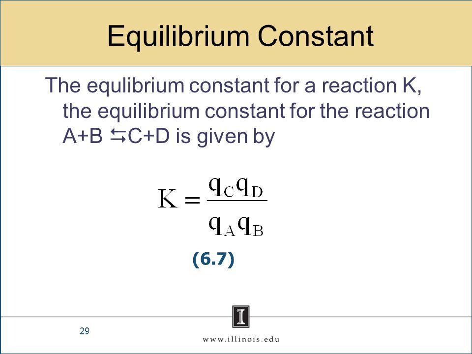 Equilibrium Constant The equlibrium constant for a reaction K, the equilibrium constant for the reaction A+B C+D is given by.