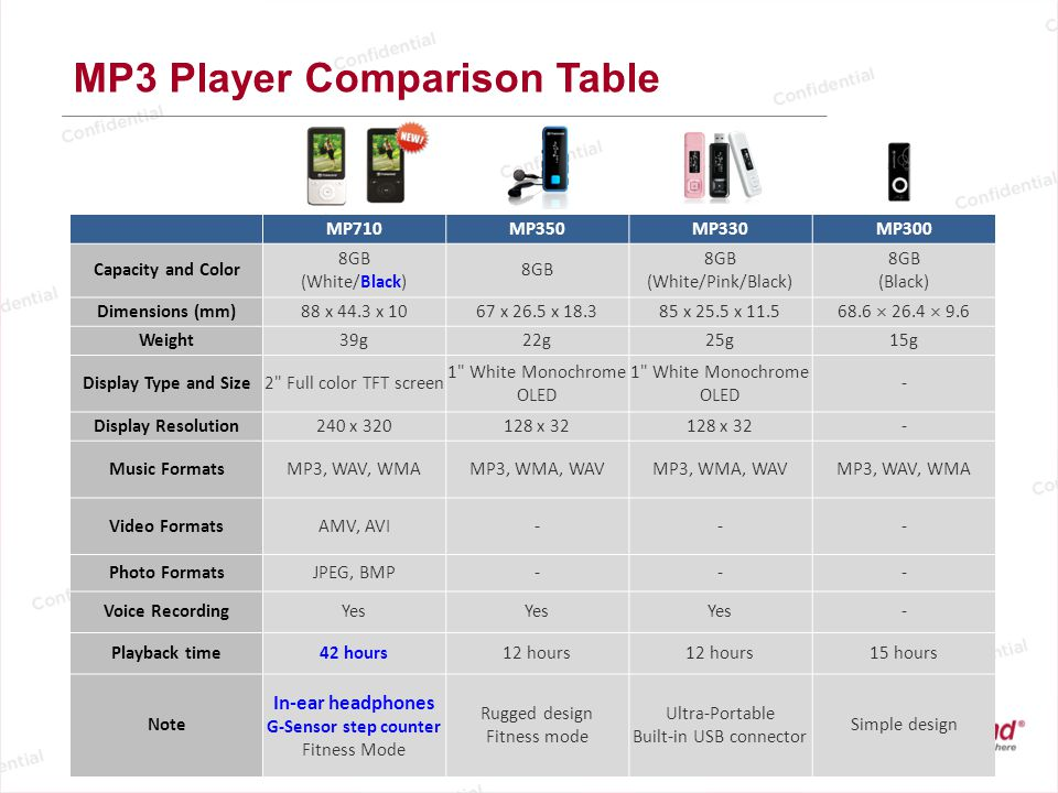 MP3 Player Comparison Table