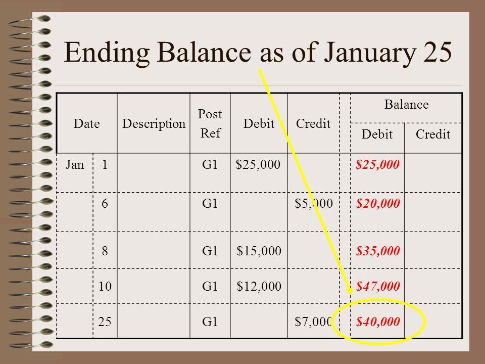 Ending Balance as of January 25