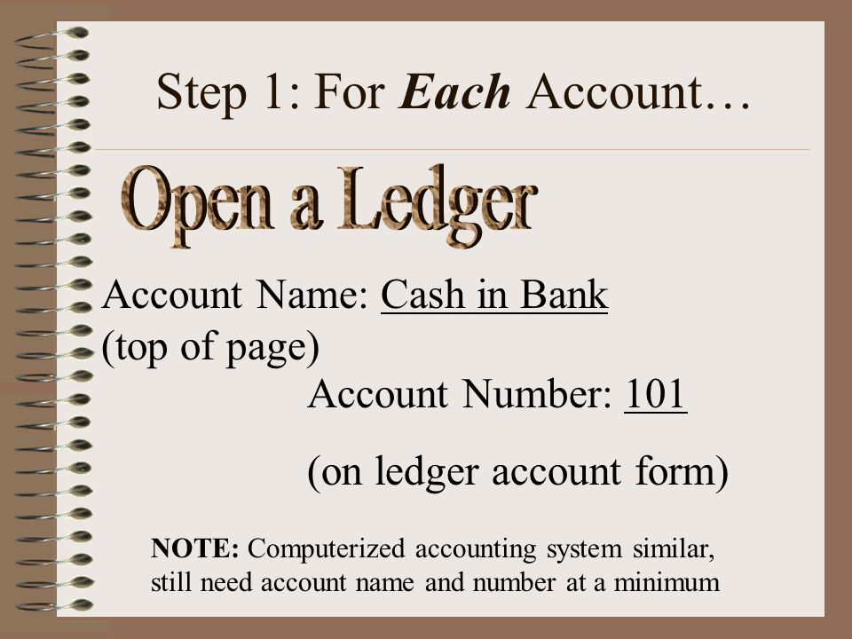 Step 1: For Each Account…