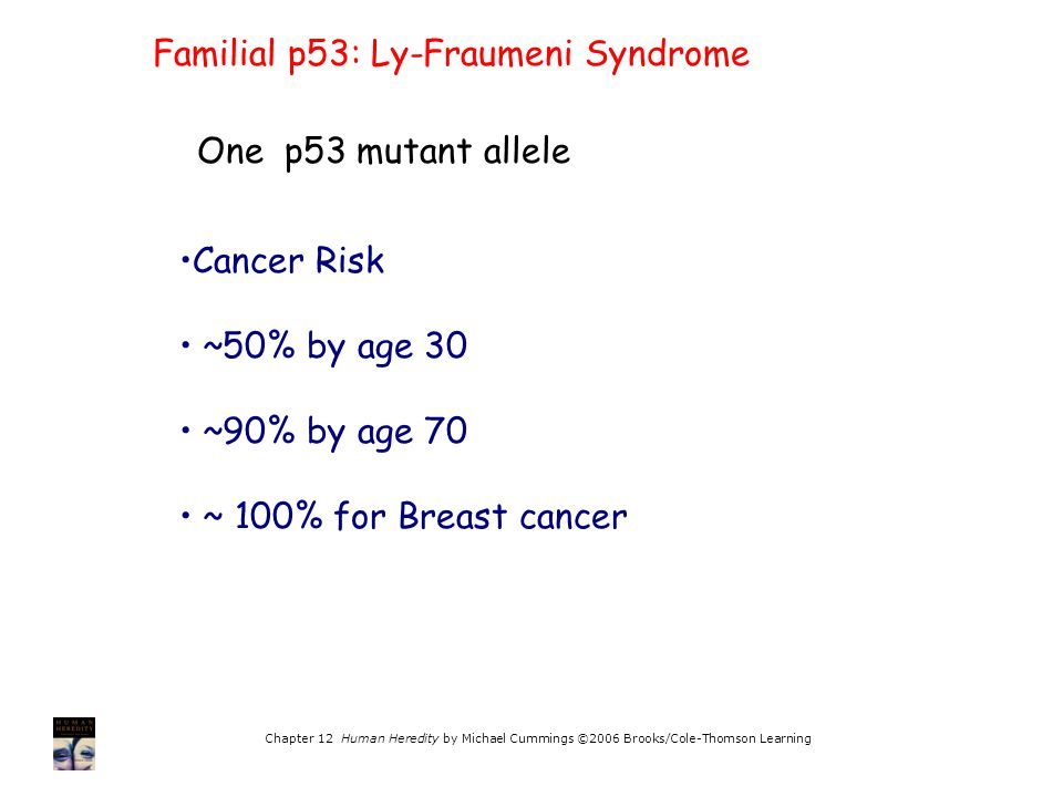 Familial p53: Ly-Fraumeni Syndrome