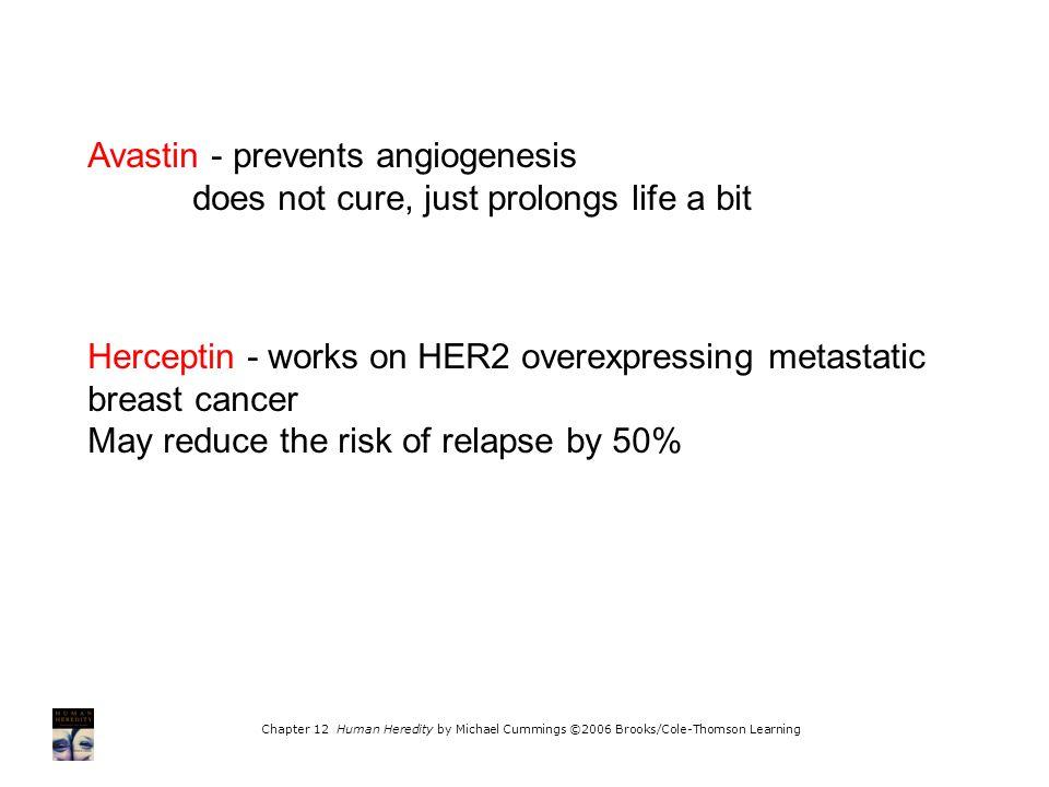 Avastin - prevents angiogenesis