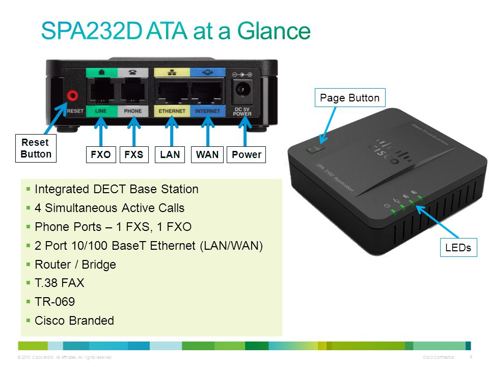 SPA232D ATA at a Glance Integrated DECT Base Station