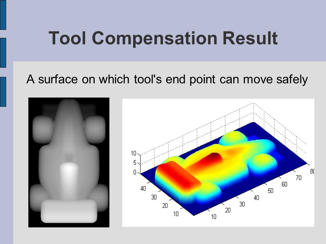 Tool Compensation Result