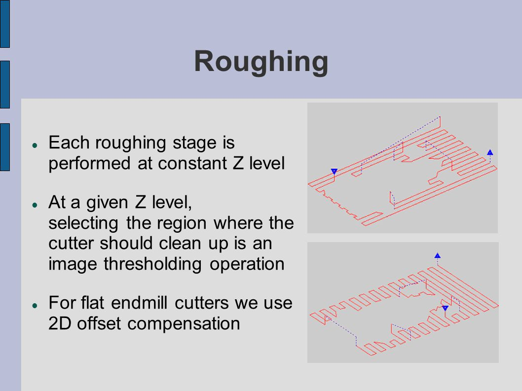Roughing Each roughing stage is performed at constant Z level