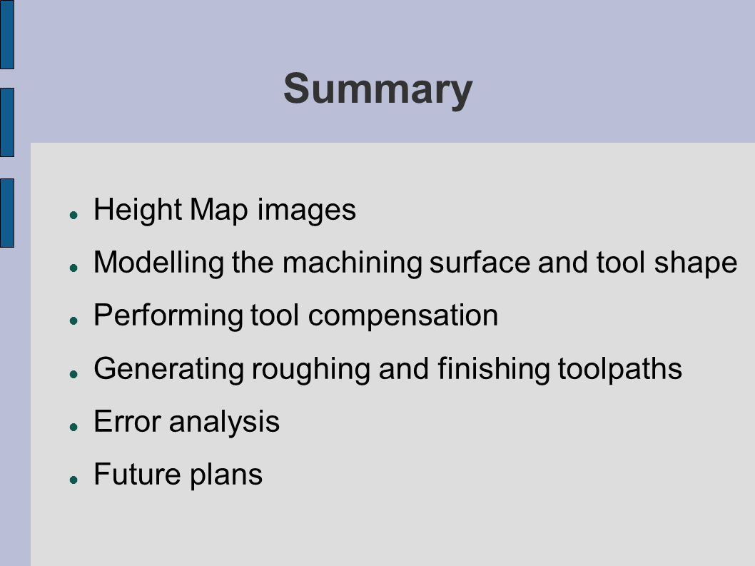 Summary Height Map images