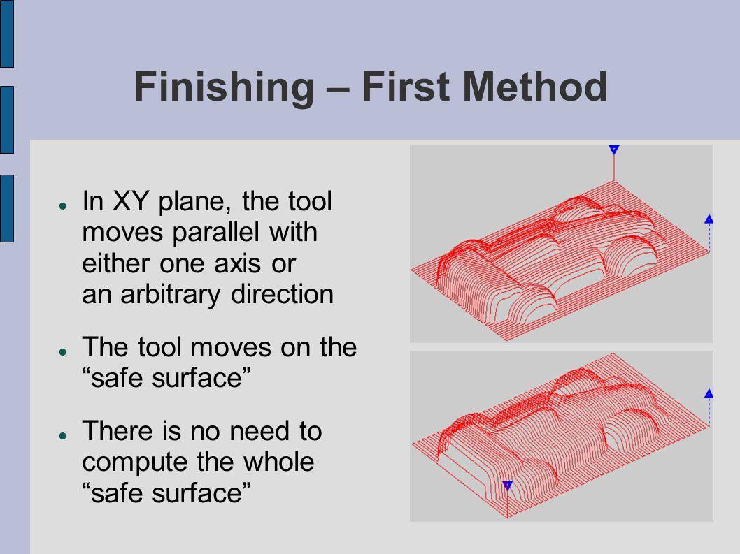 Finishing – First Method