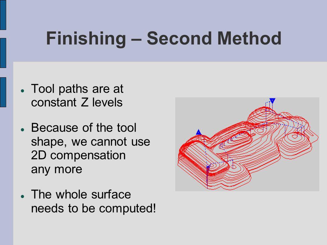 Finishing – Second Method