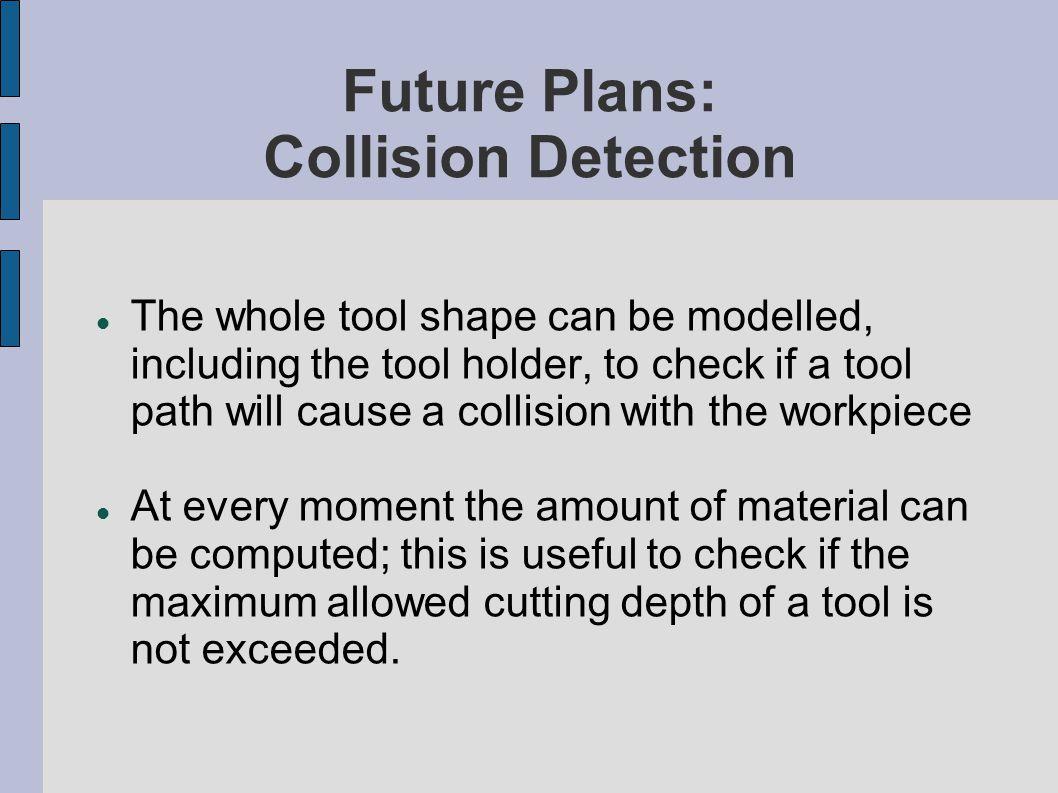 Future Plans: Collision Detection