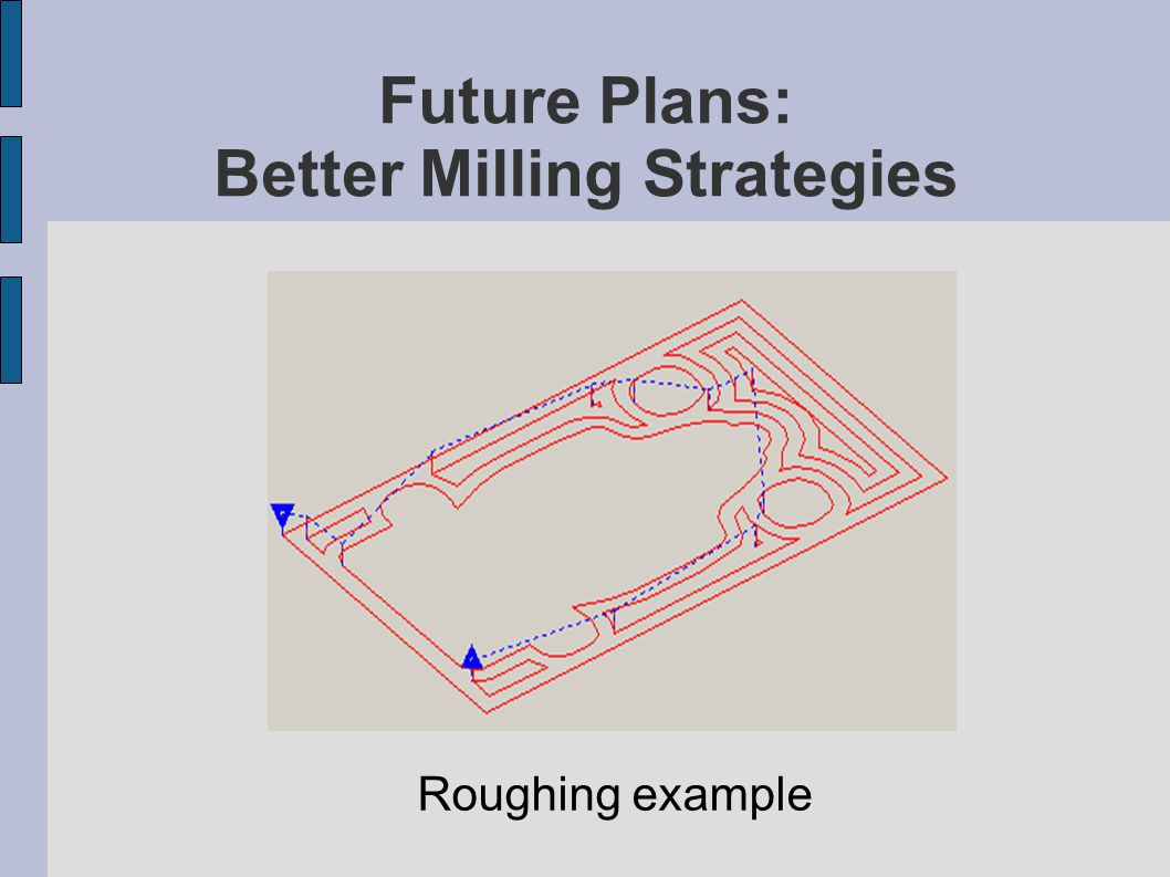 Future Plans: Better Milling Strategies