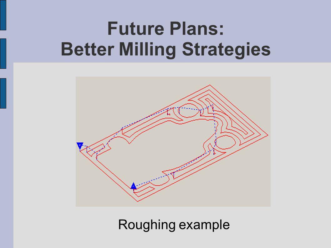 Future Plans: Better Milling Strategies