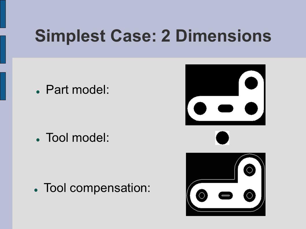 Simplest Case: 2 Dimensions