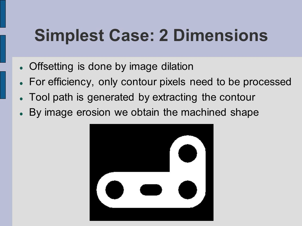 Simplest Case: 2 Dimensions