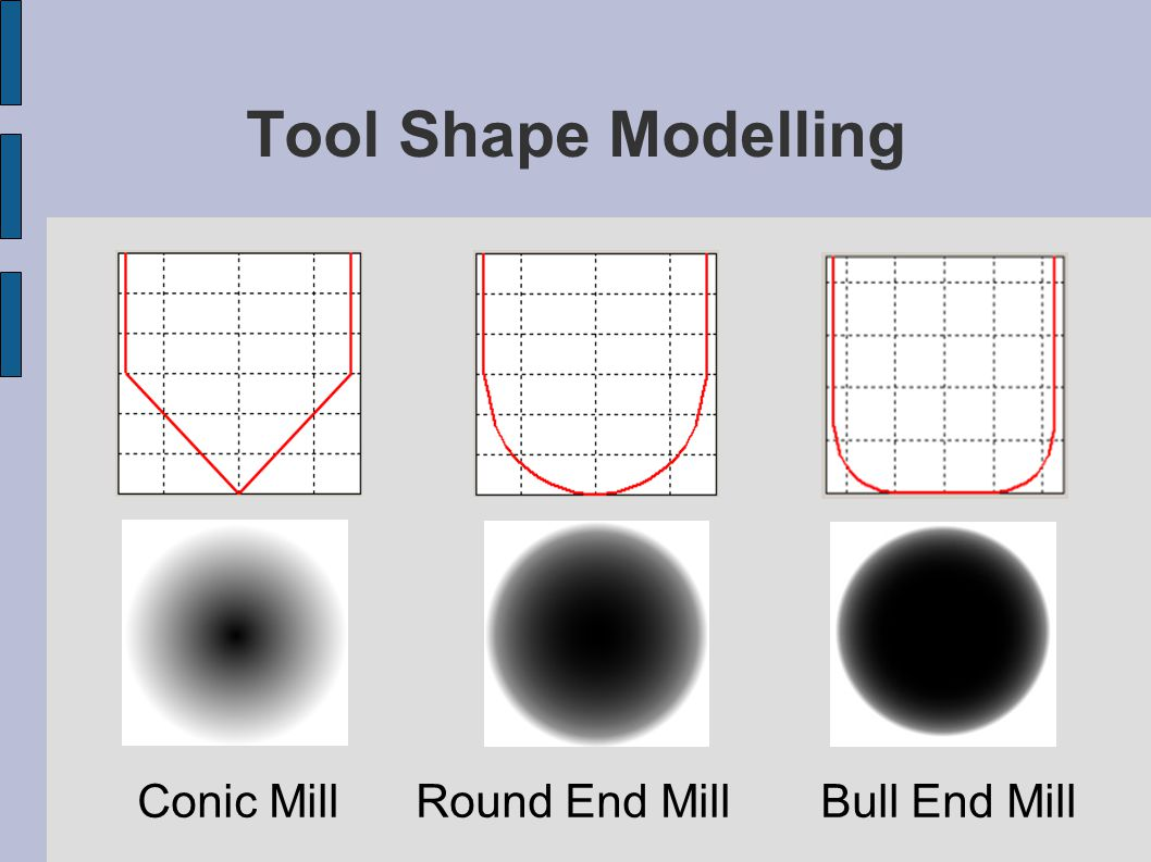 Tool Shape Modelling Conic Mill Round End Mill Bull End Mill