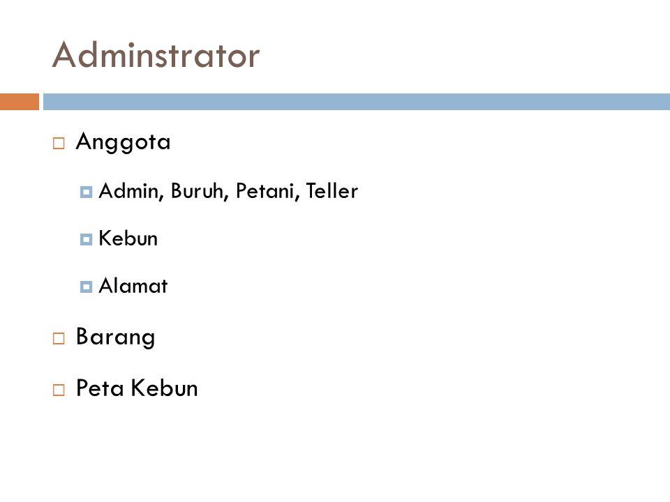 Adminstrator Anggota Barang Peta Kebun Admin, Buruh, Petani, Teller