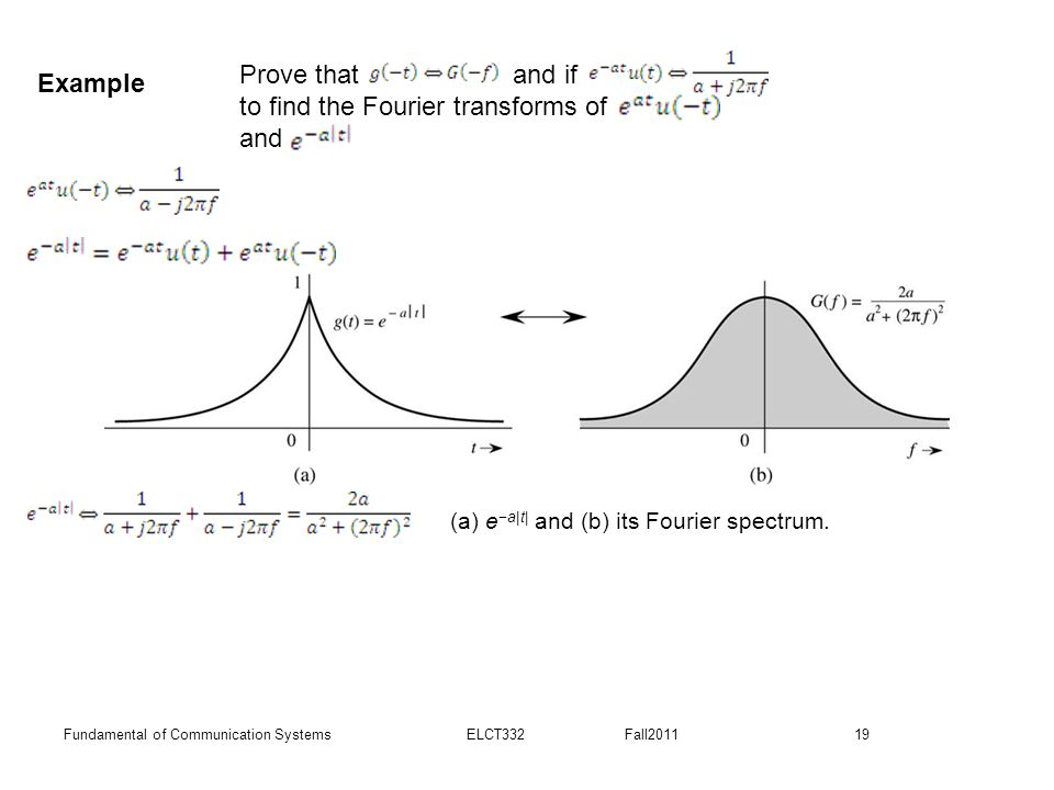 Prove that and if to find the Fourier transforms of and Example