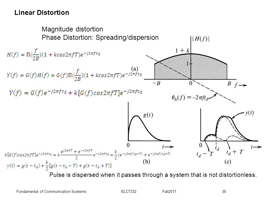 Phase Distortion: Spreading/dispersion