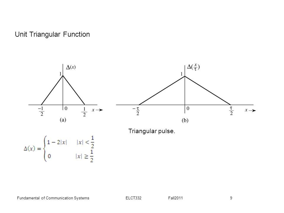 Unit Triangular Function