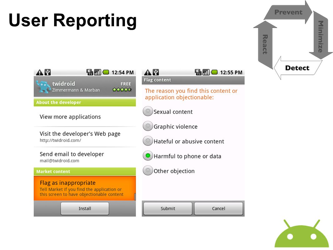 User Reporting stamosa