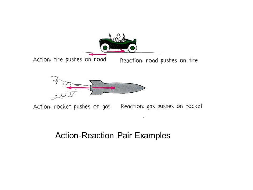 Action-Reaction Pair Examples
