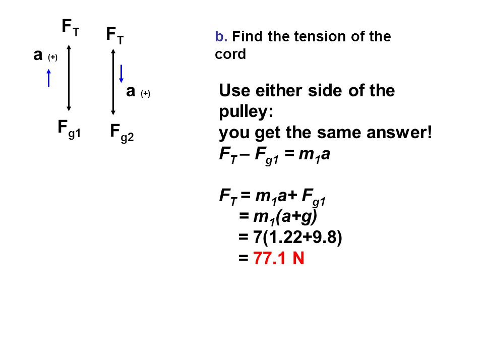Use either side of the pulley: you get the same answer! FT – Fg1 = m1a