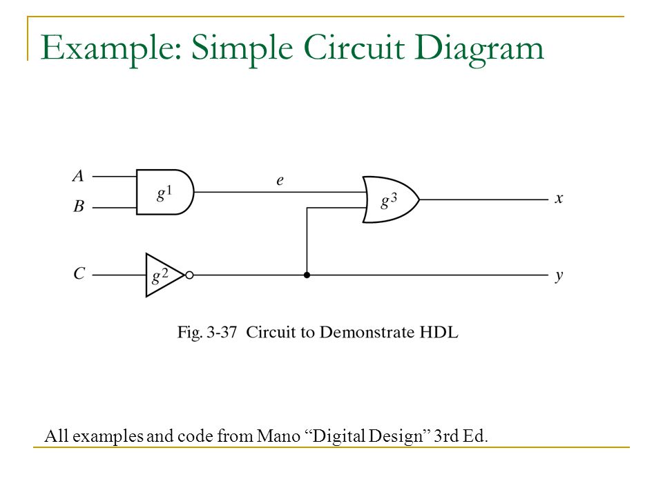 Example: Simple Circuit Diagram