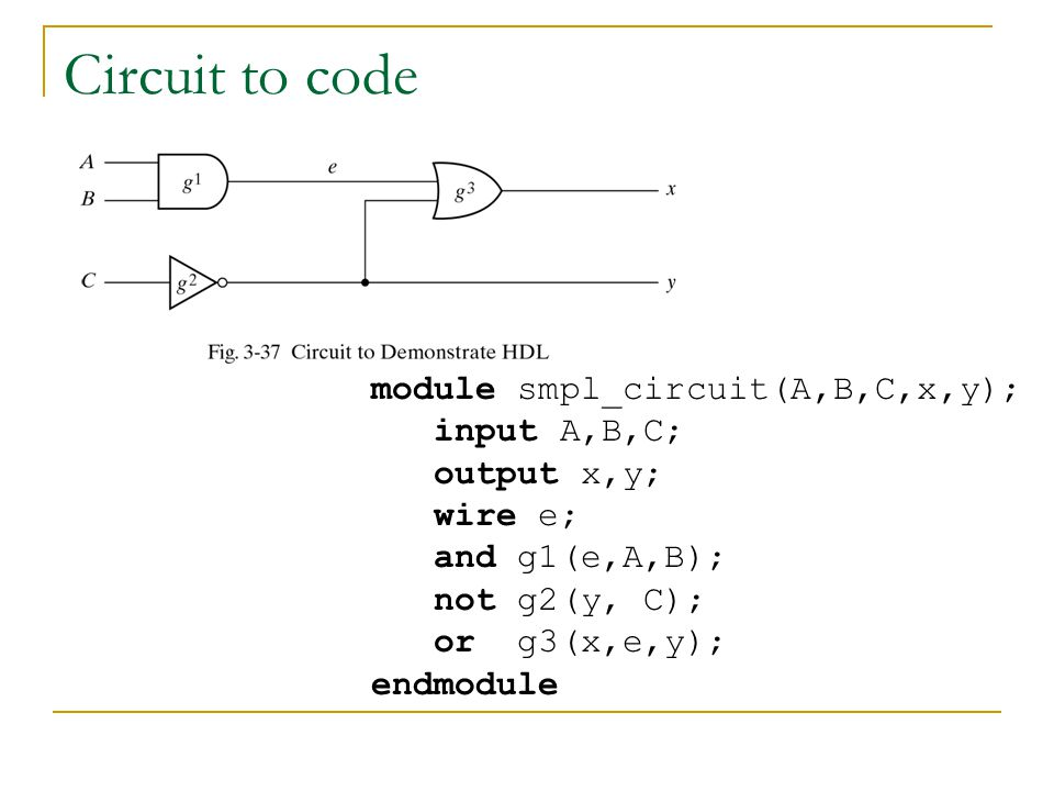 Circuit to code module smpl_circuit(A,B,C,x,y); input A,B,C;