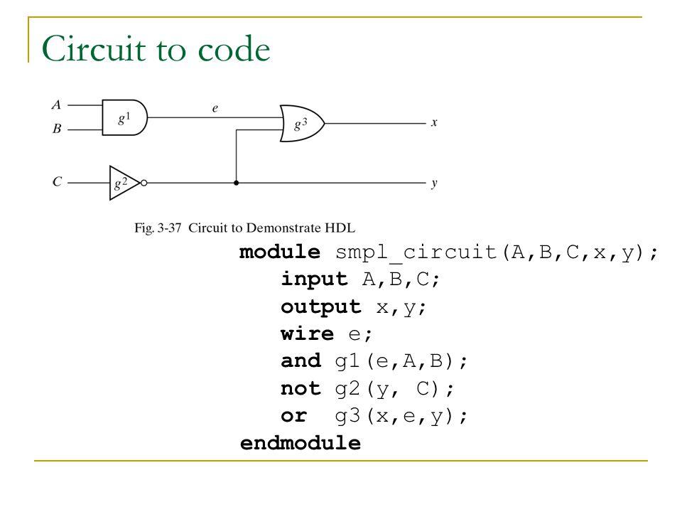 Circuit to code module smpl_circuit(A,B,C,x,y); input A,B,C;