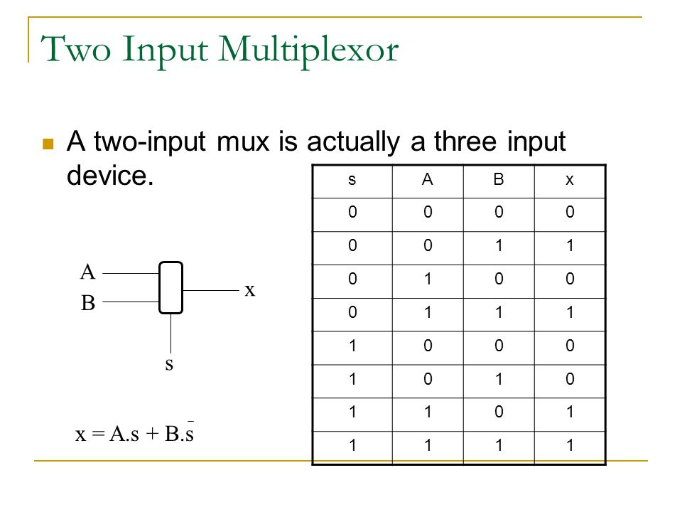 Two Input Multiplexor A two-input mux is actually a three input device. s. A. B. x. 1. A. x.