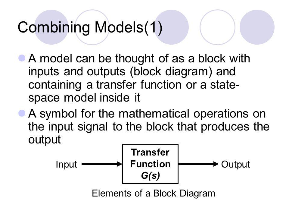 Combining Models(1)