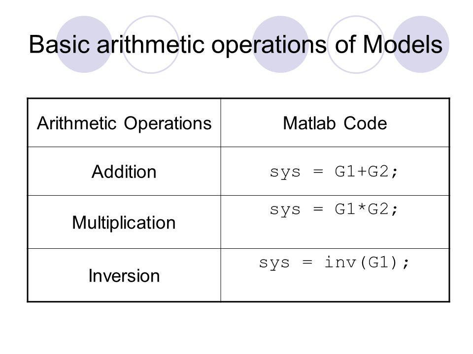 Basic arithmetic operations of Models
