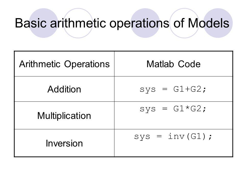 Basic arithmetic operations of Models