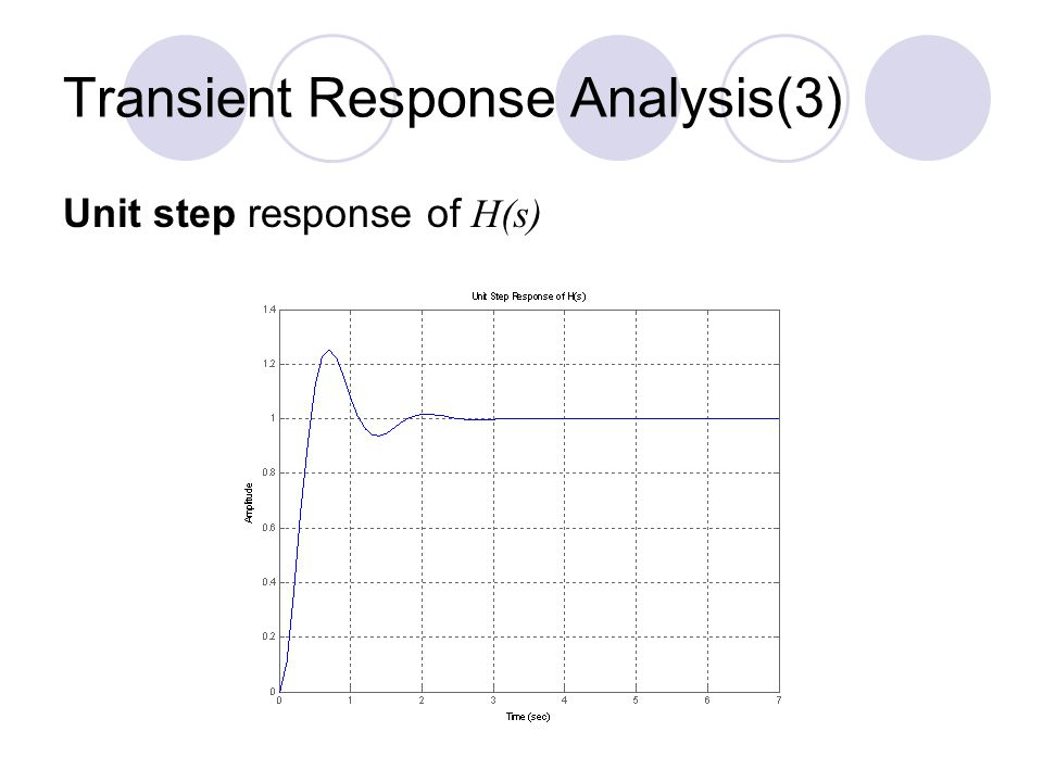 Transient Response Analysis(3)
