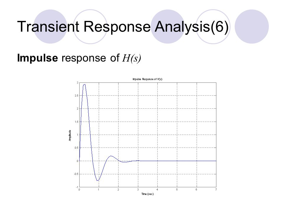 Transient Response Analysis(6)