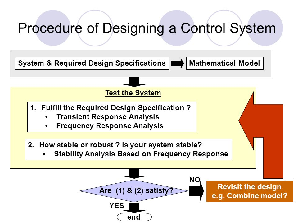 Procedure of Designing a Control System