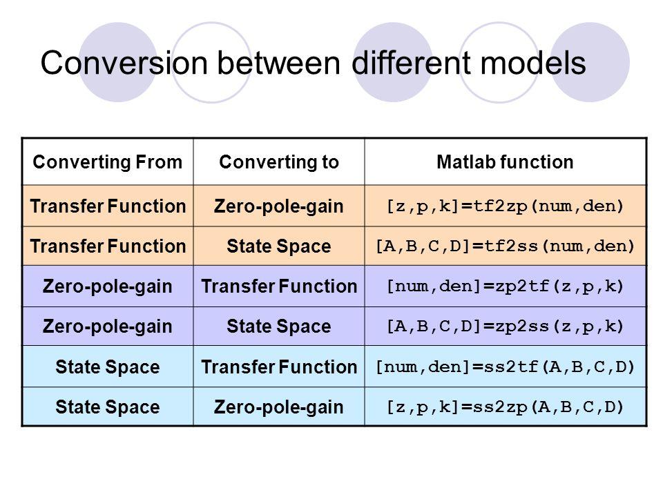 Conversion between different models