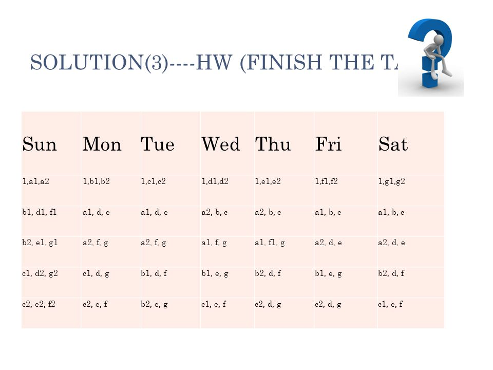 SOLUTION(3)----HW (FINISH THE TABLE)