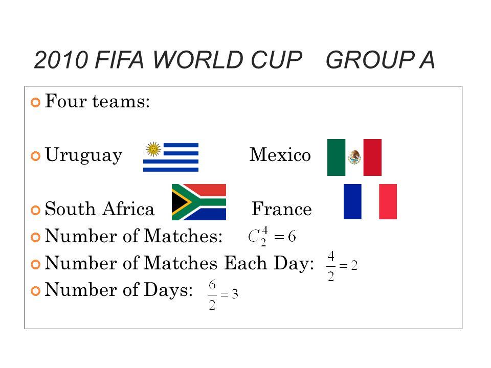 2010 FIFA WORLD CUP GROUP A Four teams: Uruguay Mexico