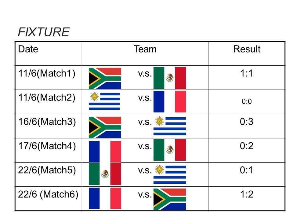 FIXTURE Date Team Result 11/6(Match1) v.s. 1:1 11/6(Match2)