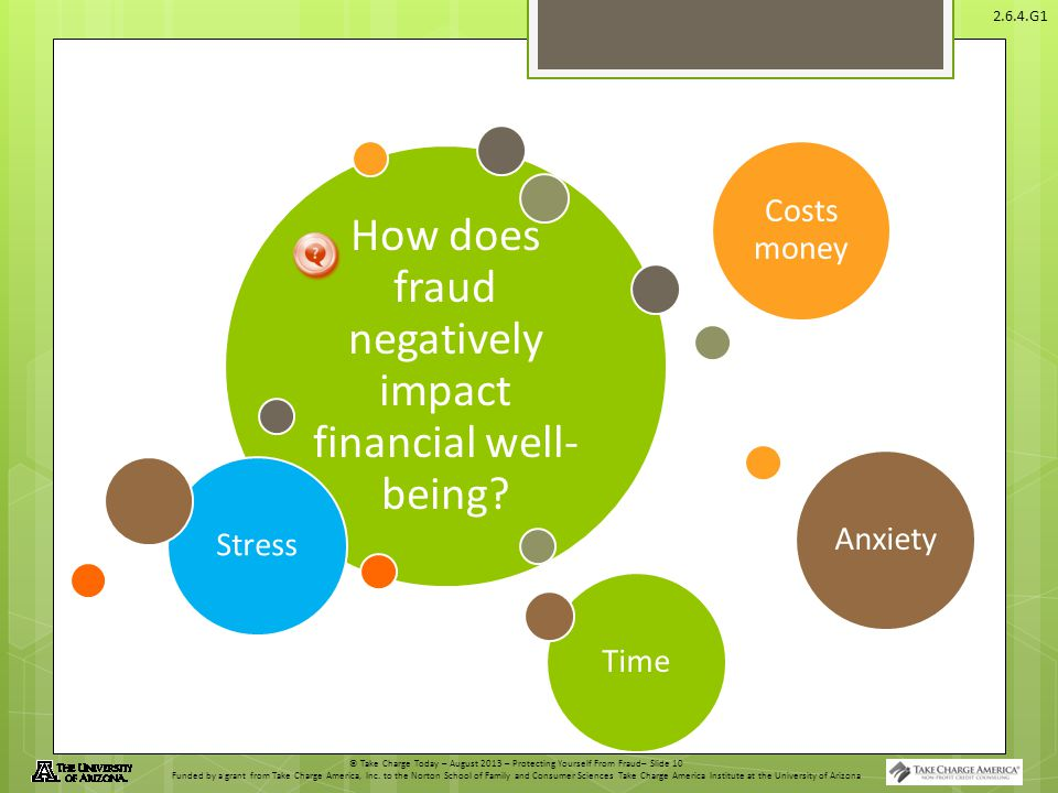 How does fraud negatively impact financial well-being