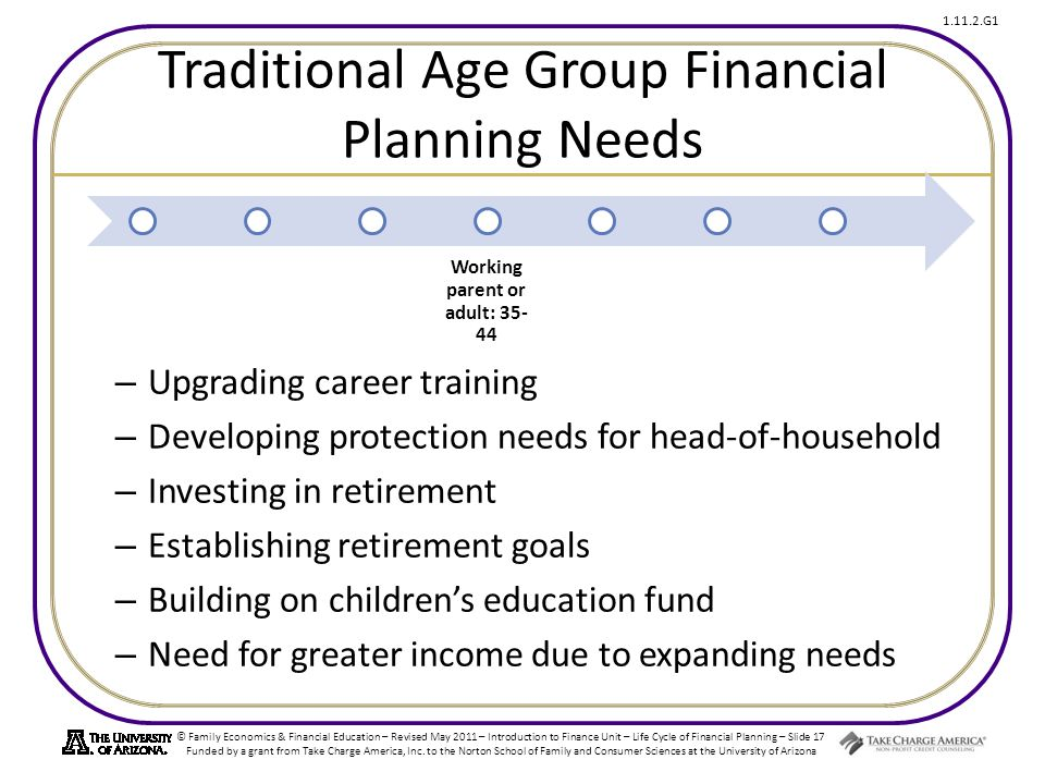 Traditional Age Group Financial Planning Needs