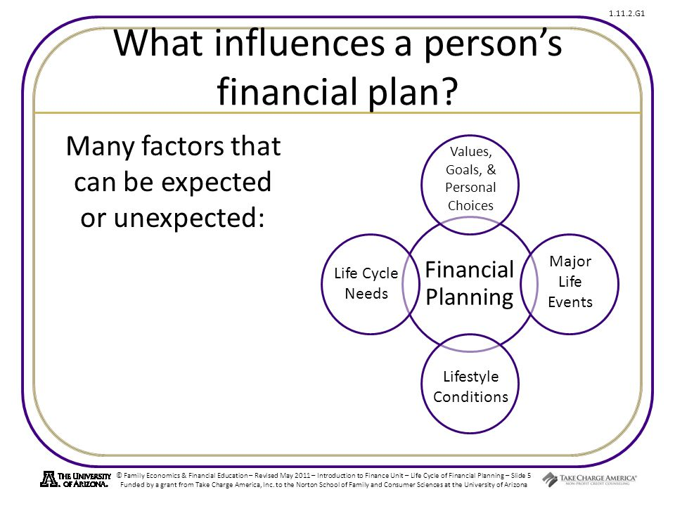 What influences a person's financial plan