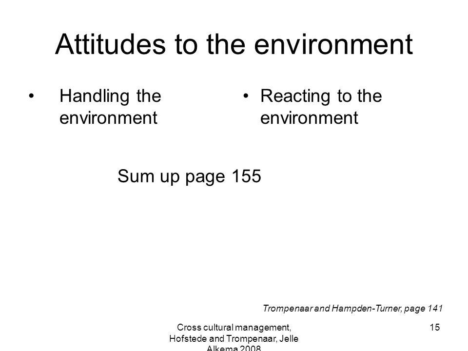 Attitudes to the environment