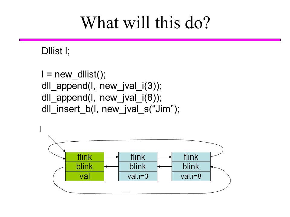 What will this do Dllist l; l = new_dllist();