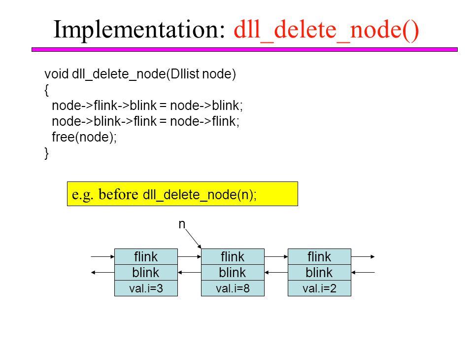 Implementation: dll_delete_node()