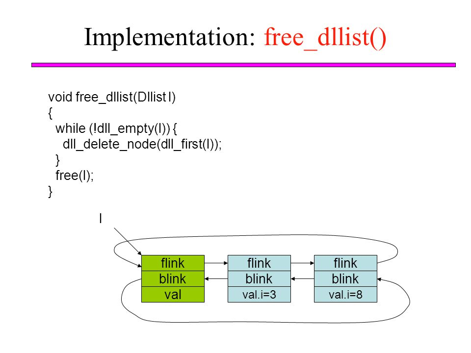Implementation: free_dllist()