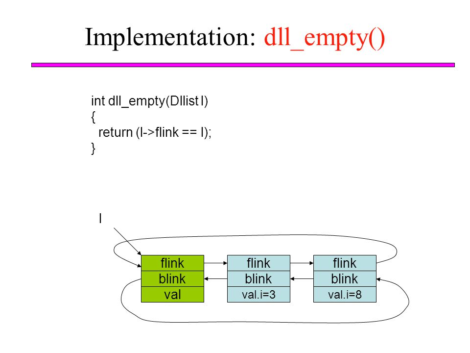 Implementation: dll_empty()